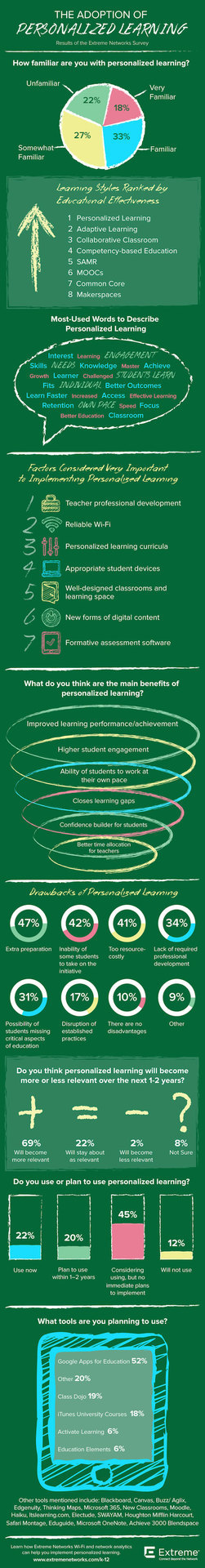 The-Adoption-of-Personalized-Learning-Infographic.jpg