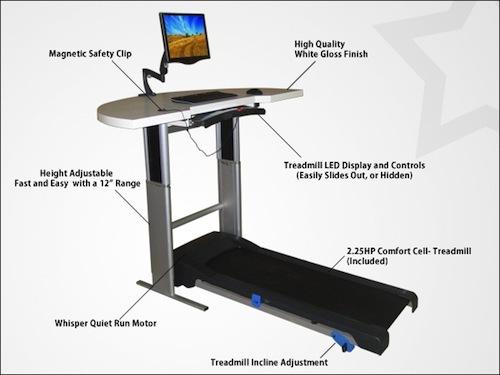 Treadmill-Desk-2.jpg