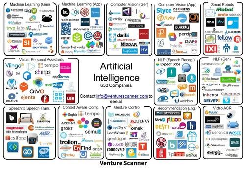 artificial-intelligence-map.jpg